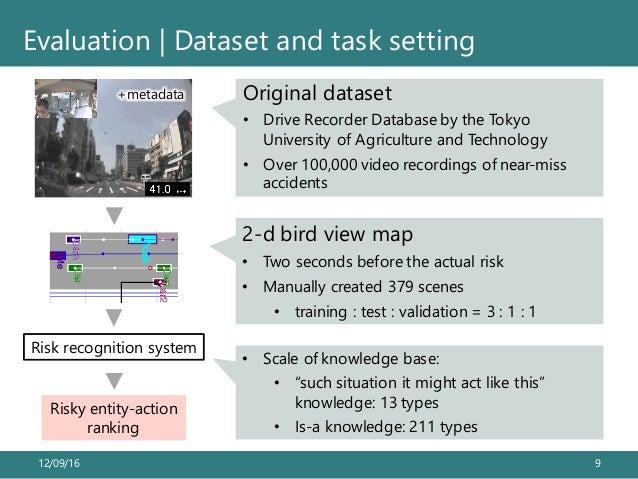 12/09/16 9 Evaluation | Dataset and task setting Risk recognition system Risky entity-action ranking +metadata Original da...
