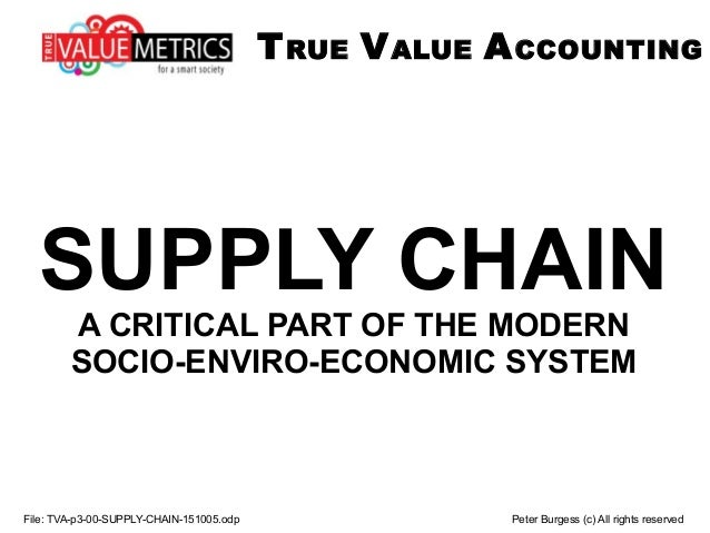 File: TVA-p3-00-SUPPLY-CHAIN-151005.odp Peter Burgess (c) All rights reserved SUPPLY CHAIN A CRITICAL PART OF THE MODERN S...