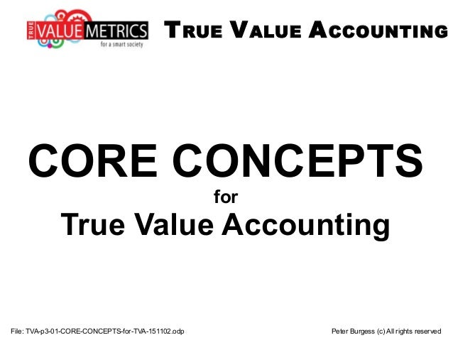 File: TVA-p3-01-CORE-CONCEPTS-for-TVA-151102.odp Peter Burgess (c) All rights reserved CORE CONCEPTS for True Value Accoun...