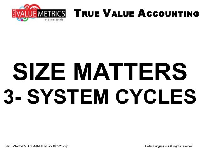 SIZE MATTERS 3- SYSTEM CYCLES File: TVA-p3-01-SIZE-MATTERS-3-160220.odp Peter Burgess (c) All rights reserved TRUE VALUE A...