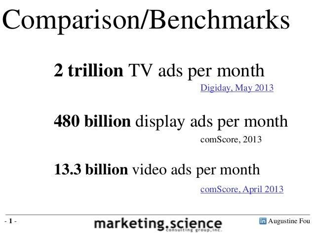 Augustine Fou- 1 -Comparison/Benchmarks13.3 billion video ads per monthcomScore, April 2013480 billion display ads per mon...