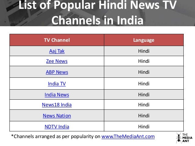 Tv advertising news hindi channels