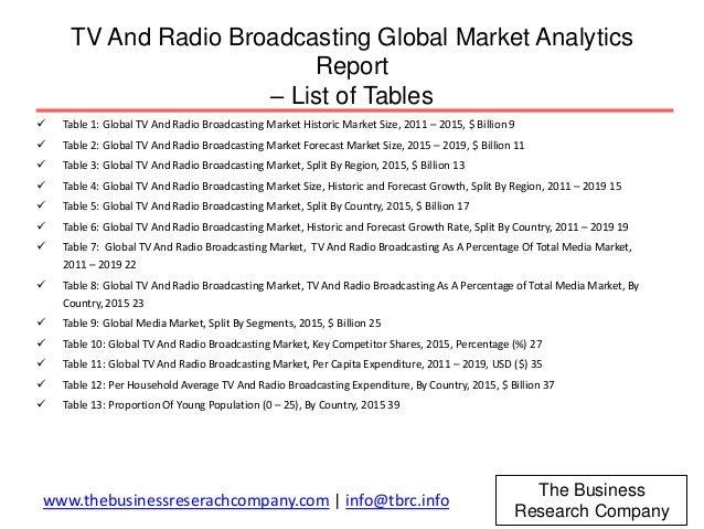 TV and Radio Broadcasting Global Market Analytics Report 2016-Table …