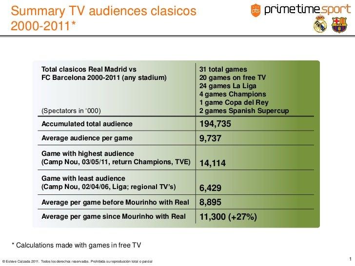 Summary TV audiences clasicos     2000-2011*                        Total clasicos Real Madrid vs                         ...