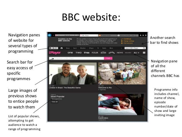 Tv channel website research 2