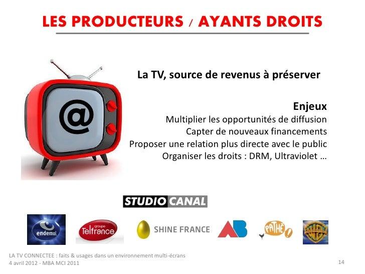 LES PRODUCTEURS / AYANTS DROITS                                                La TV, source de revenus à préserver       ...