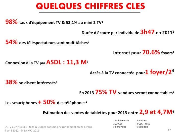 QUELQUES CHIFFRES CLES98% taux d'équipement TV & 53,1% au mini 2 TV1                                                      ...