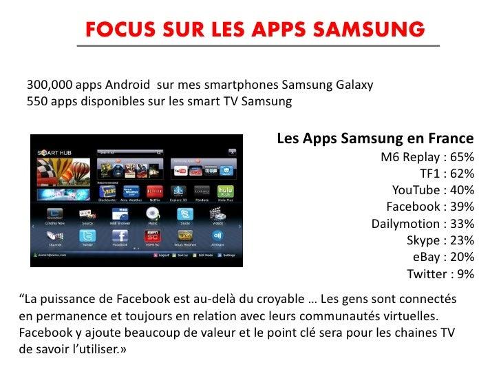 FOCUS SUR LES APPS SAMSUNG 300,000 apps Android sur mes smartphones Samsung Galaxy 550 apps disponibles sur les smart TV S...