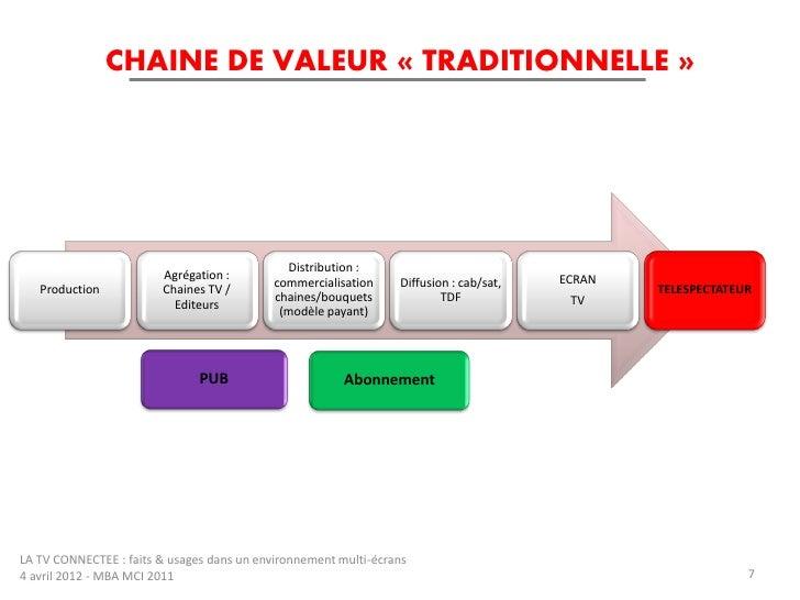 CHAINE DE VALEUR « TRADITIONNELLE »                                              Distribution :                        Agr...