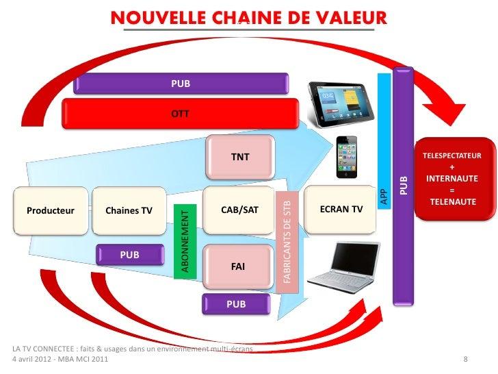 NOUVELLE CHAINE DE VALEUR                                      TNT                                            PUB         ...