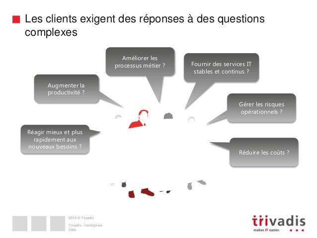 Les clients exigent des réponses à des questions complexes Améliorer les processus métier ?  Fournir des services IT stabl...