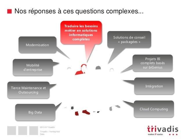 Nos réponses à ces questions complexes... Traduire les besoins métier en solutions informatiques complètes Modernisation  ...