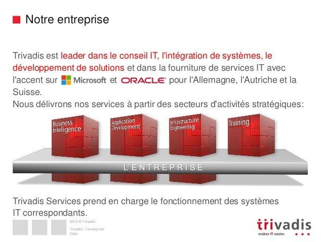 Notre entreprise Trivadis est leader dans le conseil IT, l'intégration de systèmes, le développement de solutions et dans ...