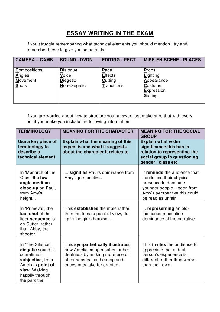 drama revision A key stage 3 revision and recap resource for english, covering speaking and  listening issues in drama.
