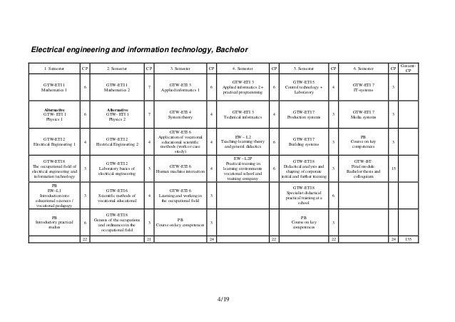 TVET teacher education courses at University of Bremen