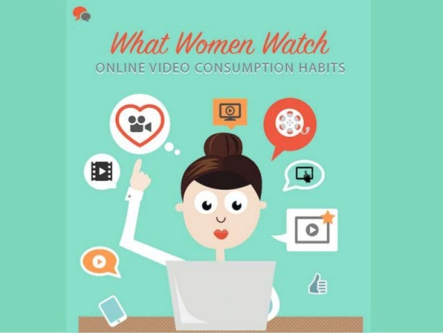 "I5 W/ fat Women Wztc/ i  QNLINE VIDEO CQNSUMPTIQN HABITS  .0» ""@"