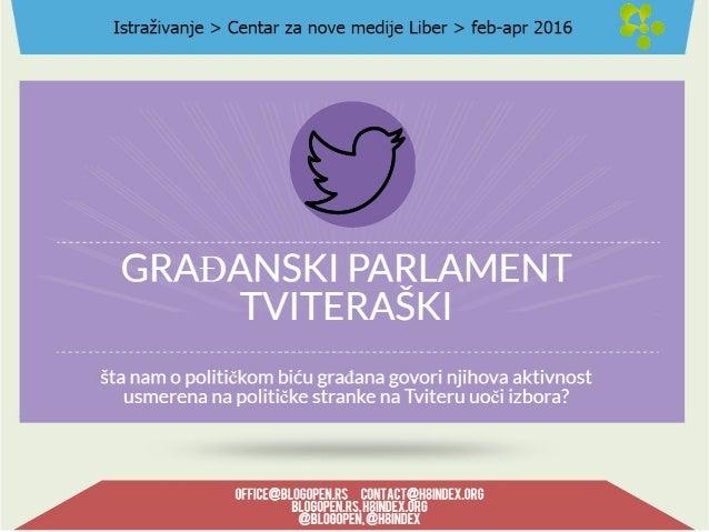 Tviter #izbori2016