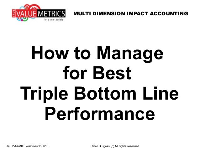 File: TVM-MILE-webinar-150616 Peter Burgess (c) All rights reserved How to Manage for Best Triple Bottom Line Performance ...