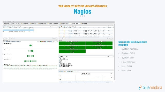 Vmware Vrops Management Pack For Nagios Overview