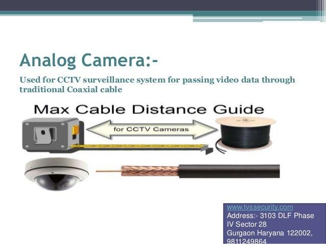 TVS security system | CCTV Camera | Mobile DVR | NVR | IP