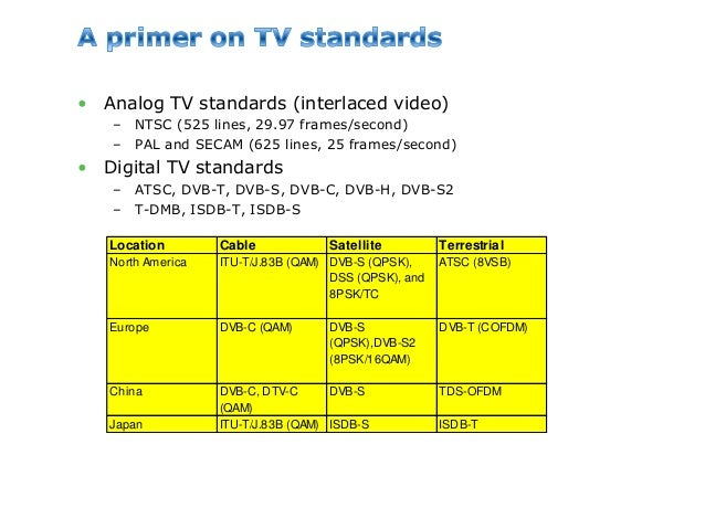 Tv Standards And Pc Tv Trends Public