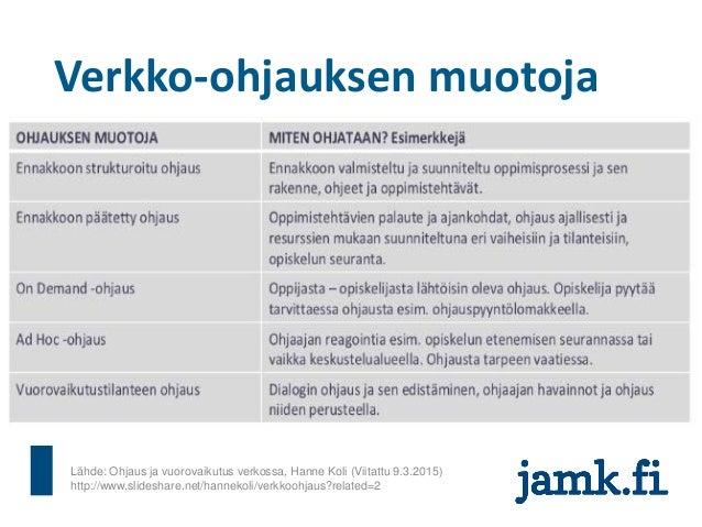 Verkko-ohjauksen muotoja Lähde: Ohjaus ja vuorovaikutus verkossa, Hanne Koli (Viitattu 9.3.2015) http://www.slideshare.net...