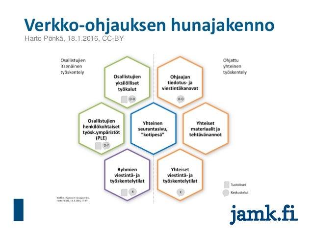 Pedagoginen käytettävyys • Mitä juuri tämä väline/verkkopalvelu mahdollistaa? Mitä ei? • Miten ja mihin ihmiset yleensä kä...