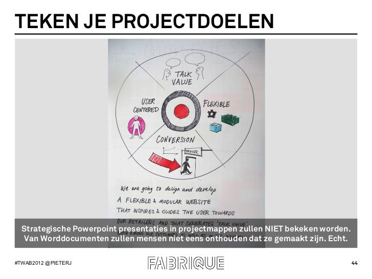 TEKEN JE PROJECTDOELEN  Strategische Powerpoint presentaties in projectmappen zullen NIET bekeken worden.   Van Worddocume...