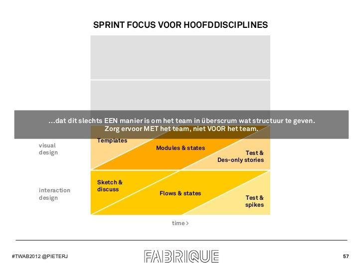 SPRINT FOCUS VOOR HOOFDDISCIPLINES           …dat dit slechts EEN manier is om het team in überscrum wat structuur te geve...