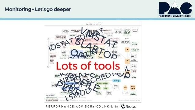 Monitoring– Let'sgo deeper Lots of tools