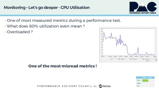 Monitoring– Let'sgo deeper - CPU Utilisation • One of most measured metrics during a performance test. • What does 80% uti...