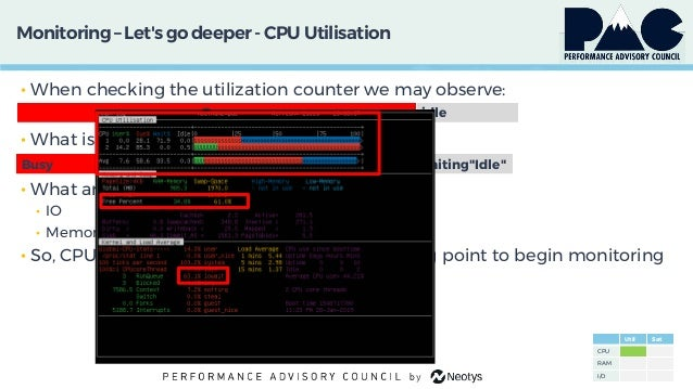Monitoring– Let'sgo deeper - CPU Utilisation • When checking the utilization counter we may observe: • What is happening: ...