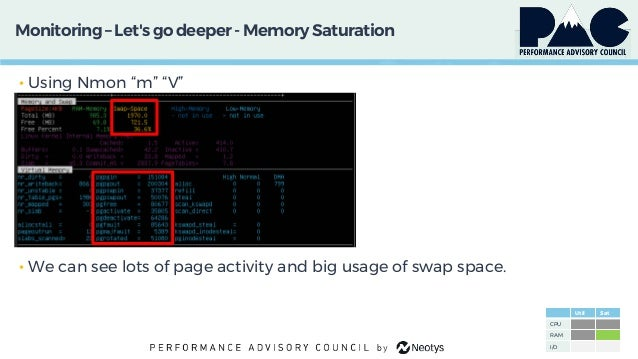 """Monitoring– Let'sgo deeper - Memory Saturation • Using Nmon """"m"""" """"V"""" • We can see lots of page activity and big usage of sw..."""