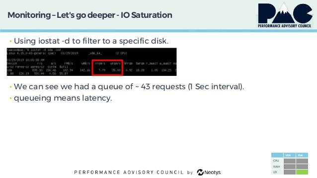 Monitoring– Let'sgo deeper - IO Saturation • Using iostat -d to filter to a specific disk. • We can see we had a queue of ...
