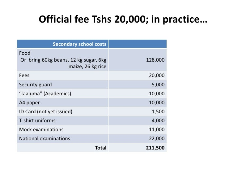 Official fee Tshs 20,000; in practice…<br />