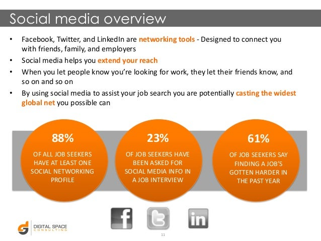 twc social media job search presentation  texas workforce commission