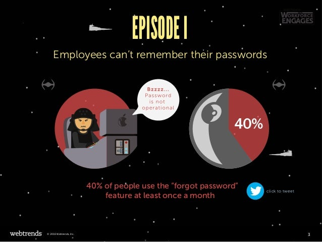 "EPISODEI Employees can't remember their passwords 40% of people use the ""forgot password"" feature at least once a month cl..."