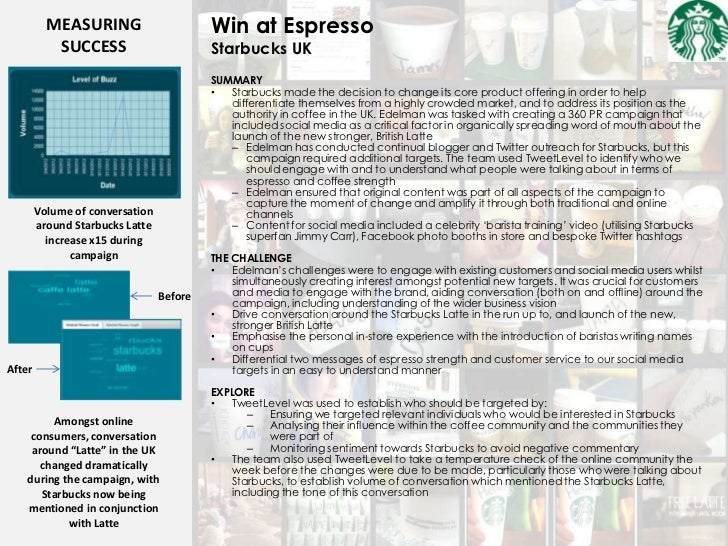 MEASURING                       Win at Espresso           SUCCESS                        Starbucks UK                     ...