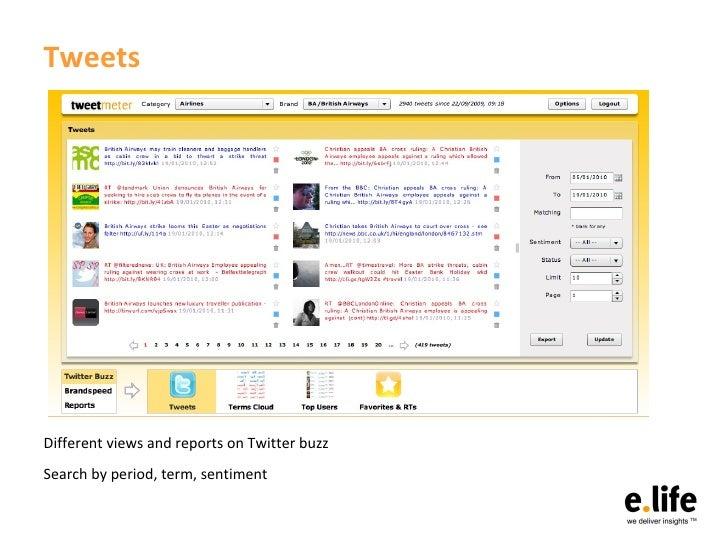 Tweetmeter - UK Slide 3