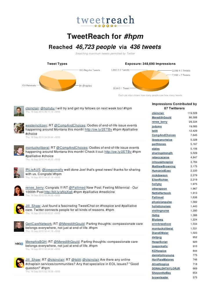 TweetReach for #hpm                     Reached 46,723 people via 436 tweets                                     Searching...
