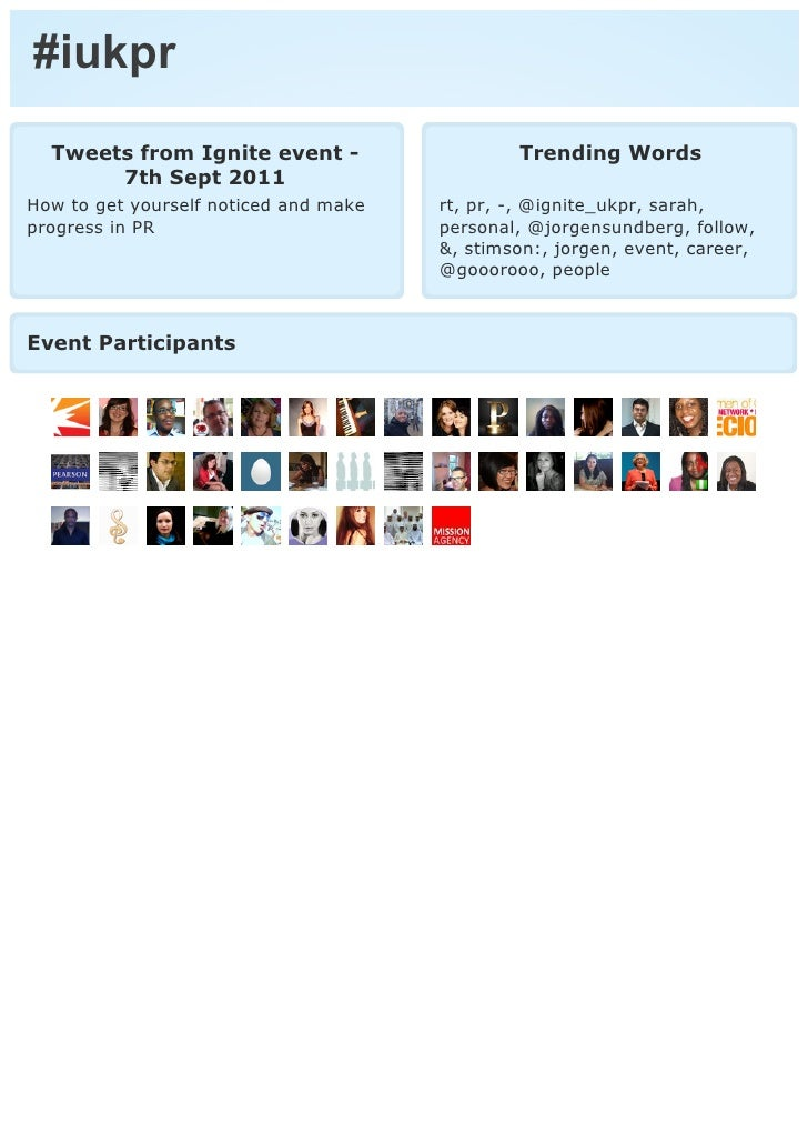#iukpr  Tweets from Ignite event -                   Trending Words       7th Sept 2011How to get yourself noticed and mak...