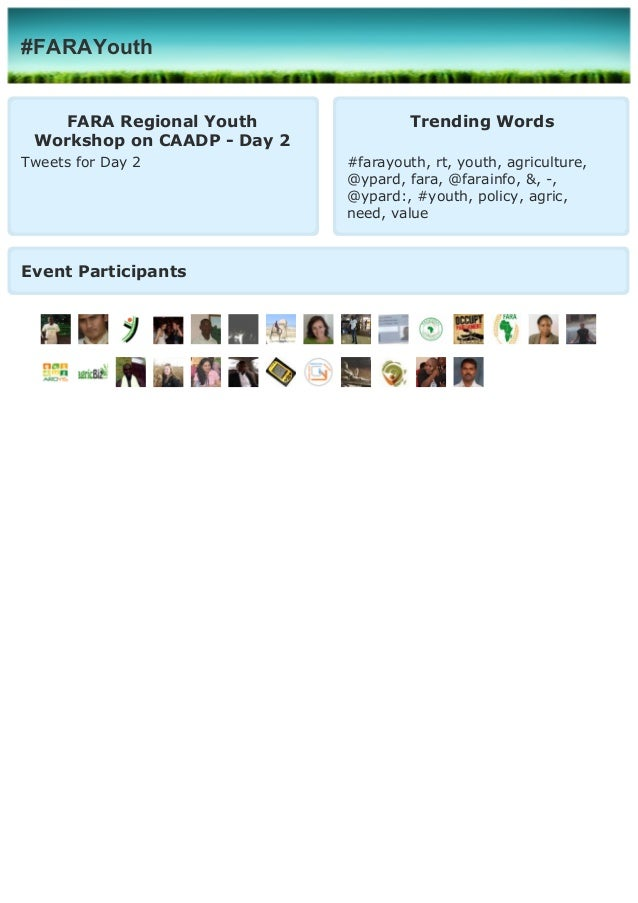 #FARAYouthFARA Regional YouthWorkshop on CAADP - Day 2Tweets for Day 2Trending Words#farayouth, rt, youth, agriculture,@yp...