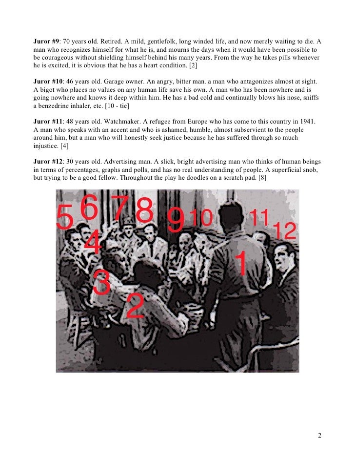 12 angry men essays juror 8 'twelve angry men' is a play, written in 1955 by reginald rose, that was later  turned  juror 8's honourable efforts are highly commendable, as, not only did  he.