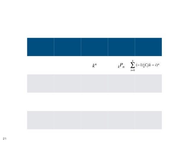 目次 !21 玉 箱 制限なし 1 個以内 1 個以上 区別する 区別する 区別しない 区別する ここ 区別する 区別しない 区別しない 区別しない kn kPn k ∑ i=0 (−1)i kCi(k − i)n