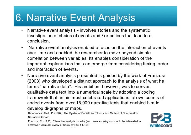 Narrative analysis essay example