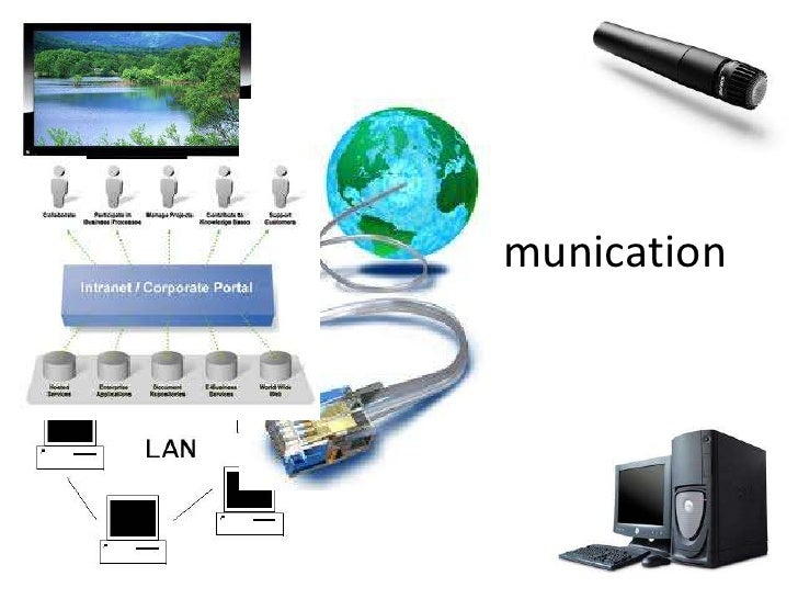 Real Time Digital Communication<br />