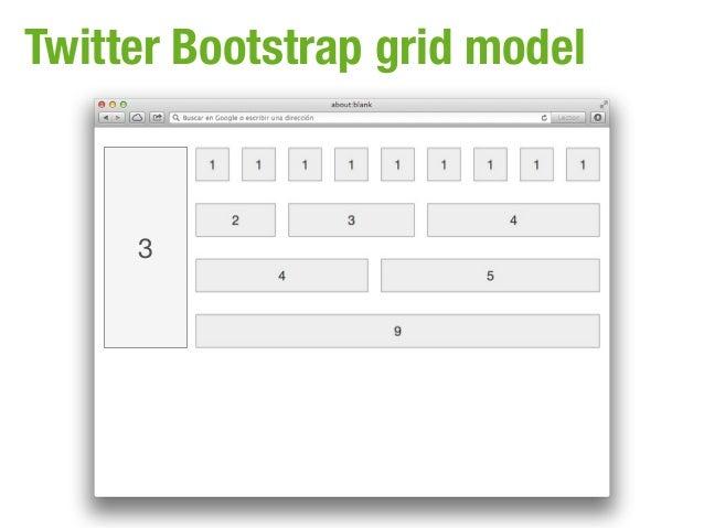 Twitter Bootstrap grid model     3
