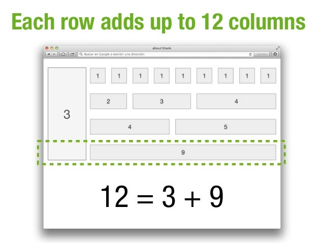 Each row adds up to 12 columns     3         12 = 3 + 9