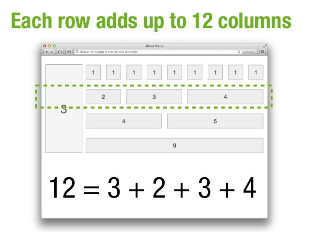 Each row adds up to 12 columns     3   12 = 3 + 2 + 3 + 4