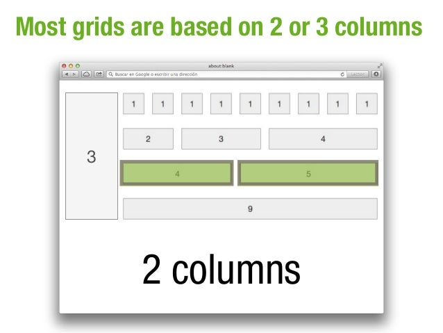 Most grids are based on 2 or 3 columns      3           2 columns